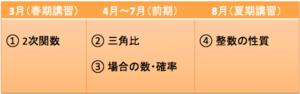 スクリーンショット 2018-02-01 15.26.46