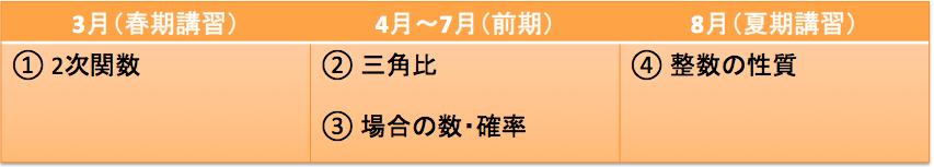 スクリーンショット 2018-01-31 16.40.13